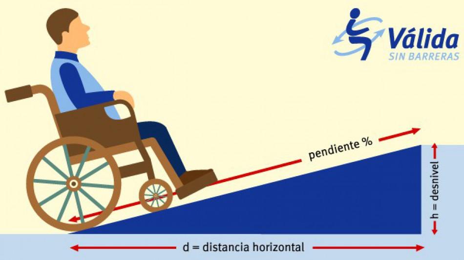 """""""rampas-adaptar-casa-hogar-minusvalia-sillas-de-ruedas-medidas-dimensiones-discapacidad"""""""